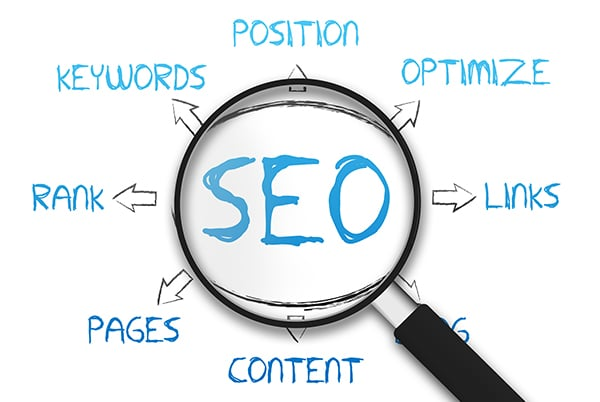 Heading Tags for SEO